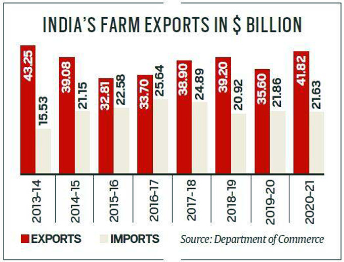 India registered excellent growth